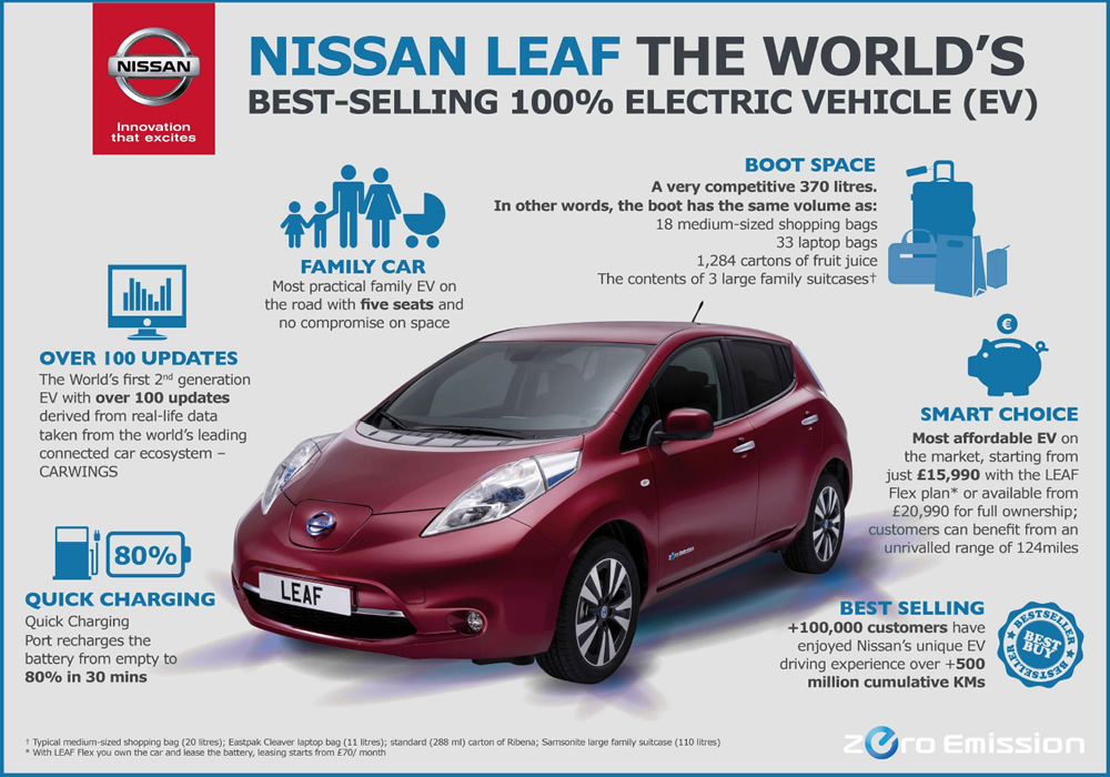 nissan-diagram
